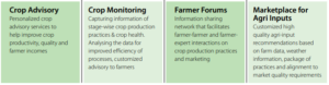 ITC e-Choupal 4.0: Leveraging Digital Ecosystem for Farmers