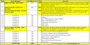 Portfolio Strategy 1-2-7